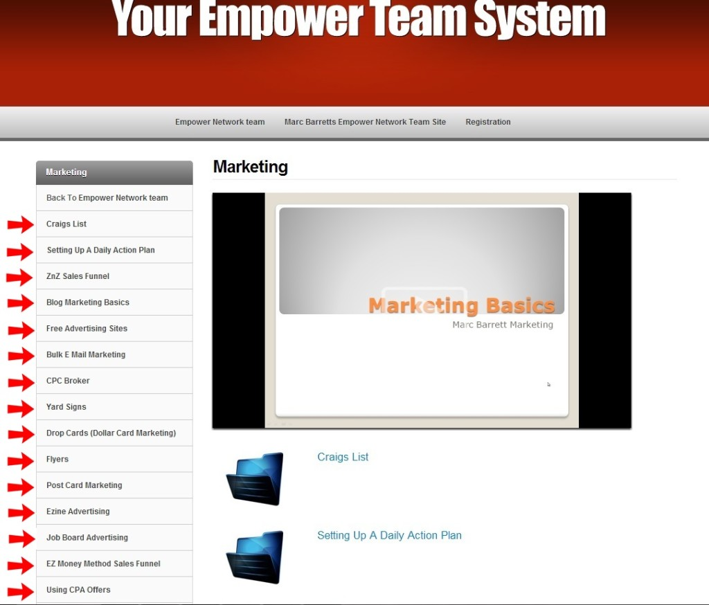 empower network training 2